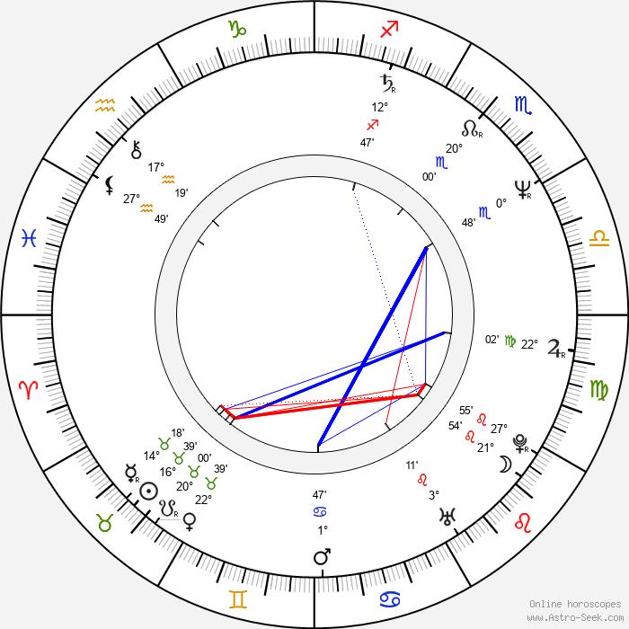 Ned Bellamy - Birth horoscope chart
