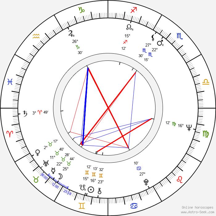 Neeme Järvi - Birth horoscope chart