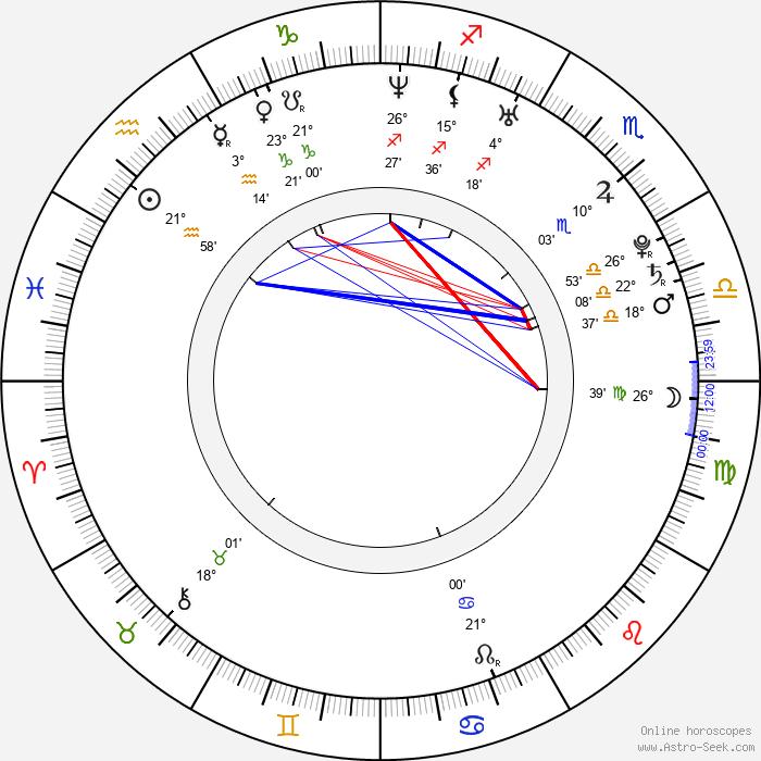 Neil Robertson - Birth horoscope chart