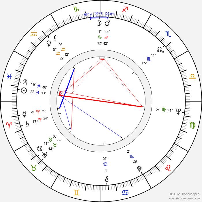 Neil Sedaka - Birth horoscope chart