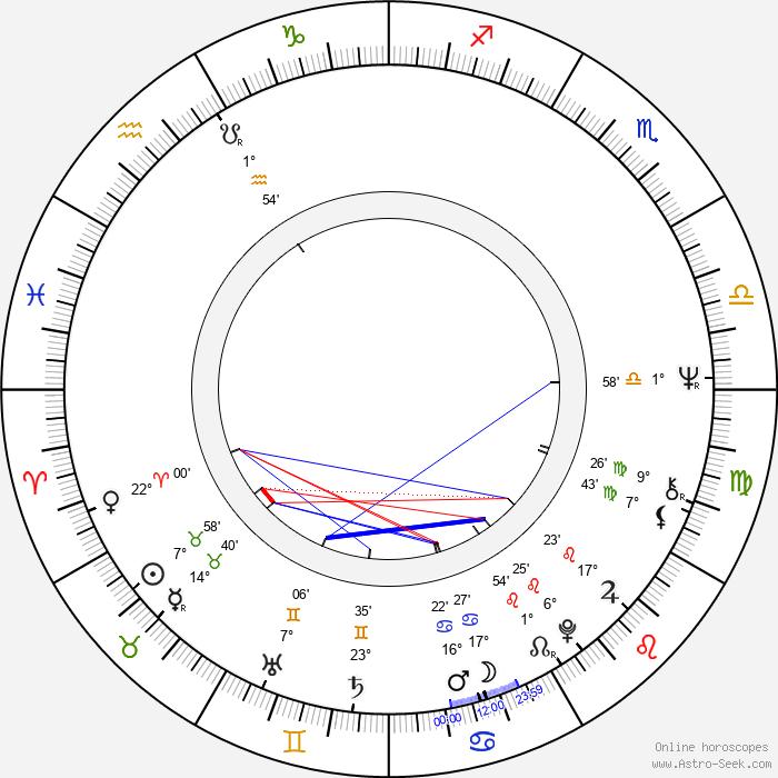 Neil Summers - Birth horoscope chart