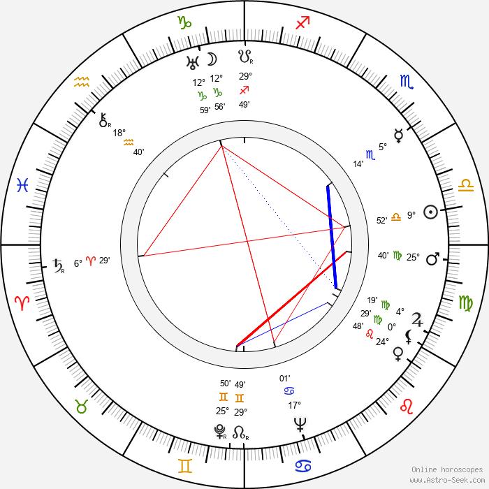 Nelly Gaierová - Birth horoscope chart