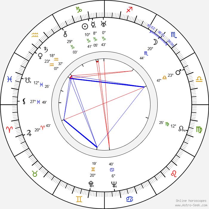 Nelson Leigh - Birth horoscope chart
