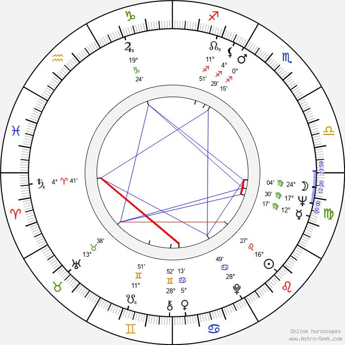 Nelson Villagra - Birth horoscope chart