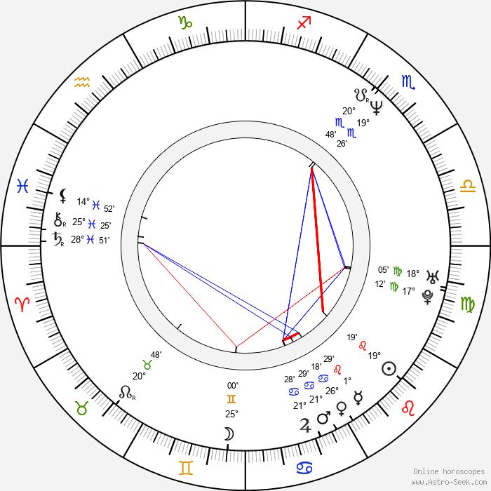 Nelson Yu Lik-wai - Birth horoscope chart