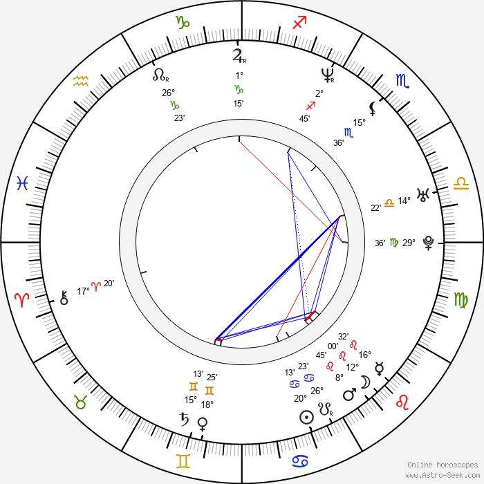 Nenad Jezdic - Birth horoscope chart