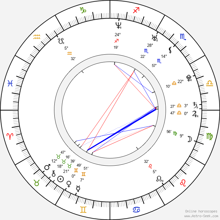 Nerea Barros - Birth horoscope chart