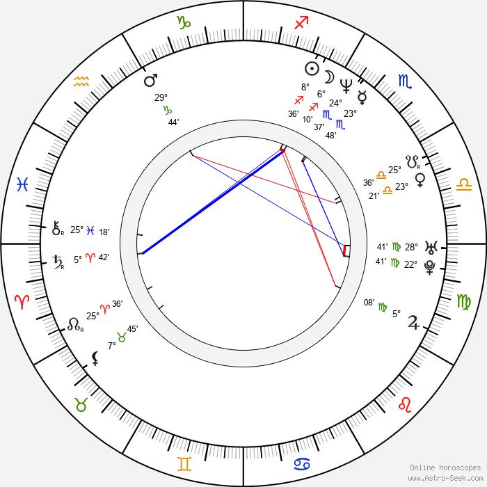 Nestor Carbonell - Birth horoscope chart