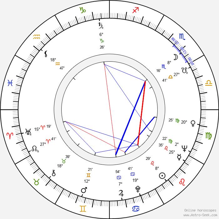 Neuza Amaral - Birth horoscope chart