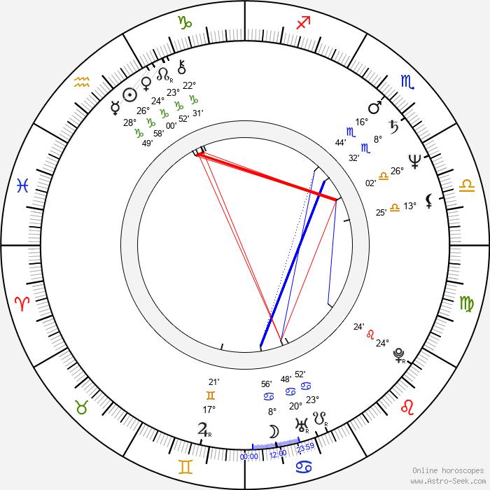 Ney Santanna - Birth horoscope chart