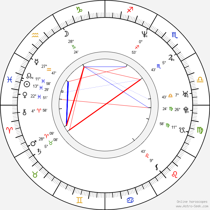 Nia Di Nata - Birth horoscope chart