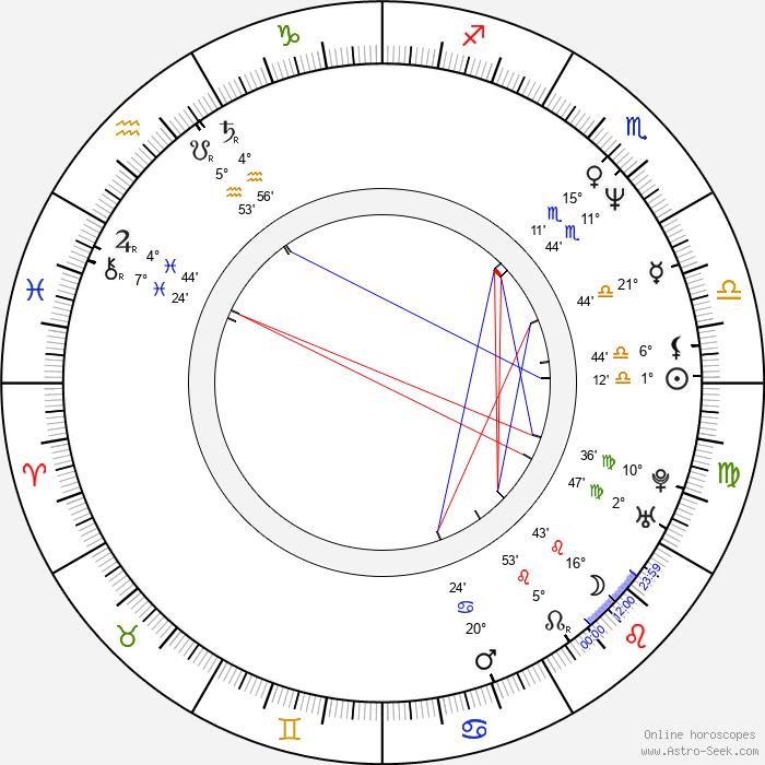 Nia Vardalos - Birth horoscope chart