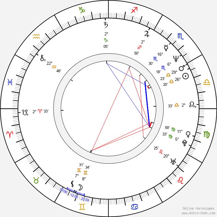 Niamh Cusack - Birth horoscope chart