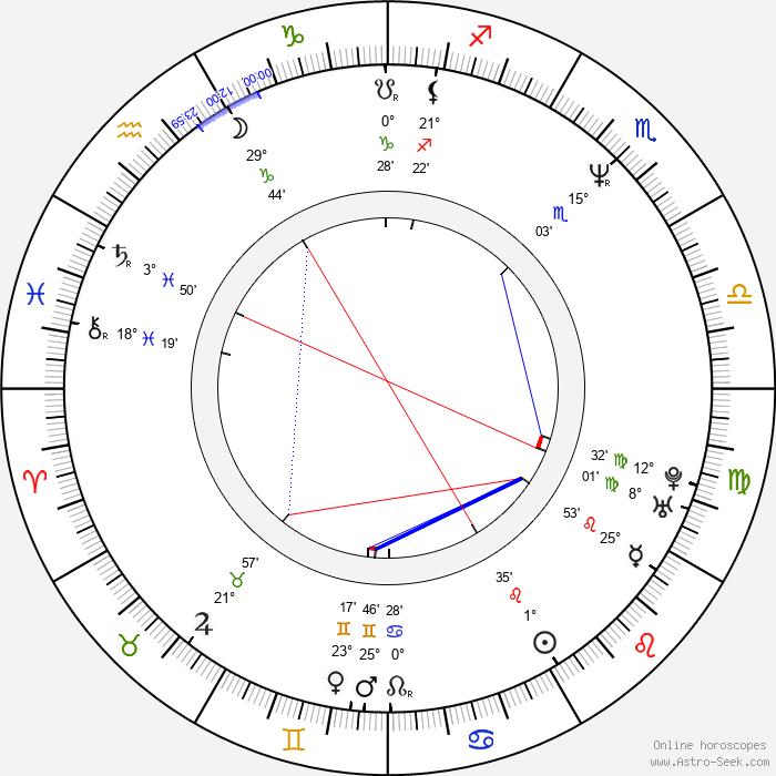 Nic Balthazar - Birth horoscope chart