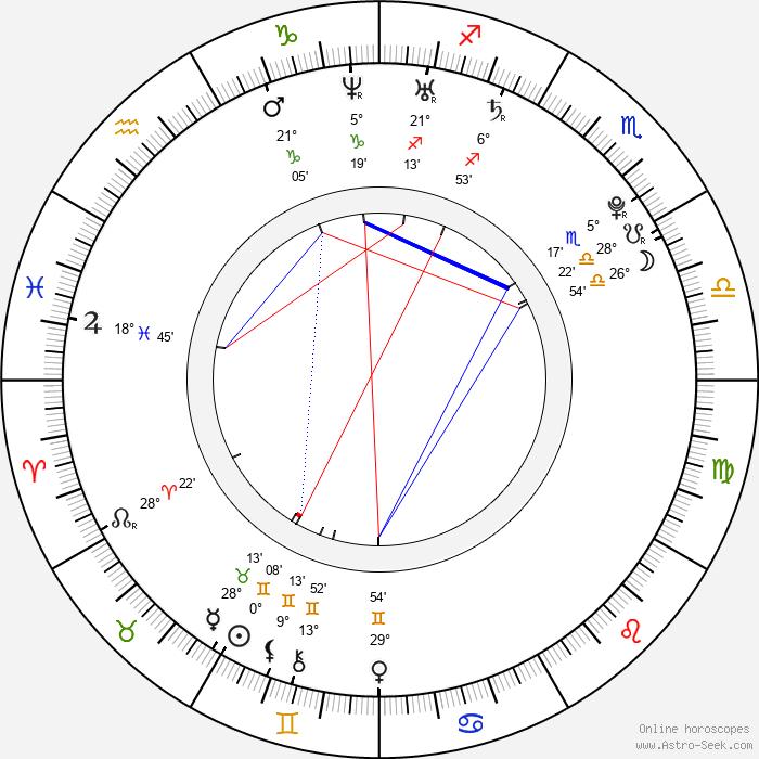 Nicci Faires - Birth horoscope chart