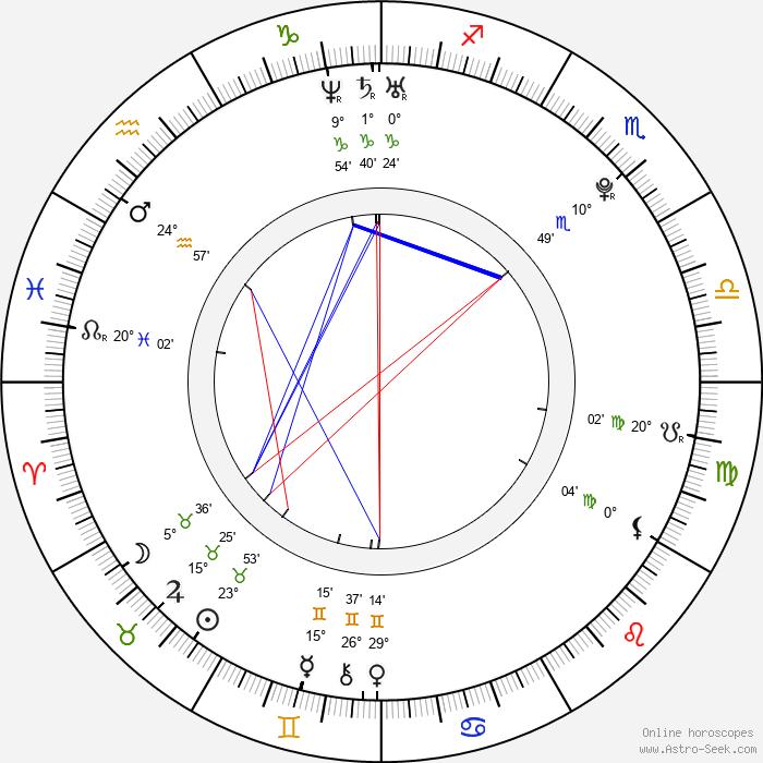 Niccolò Canepa - Birth horoscope chart