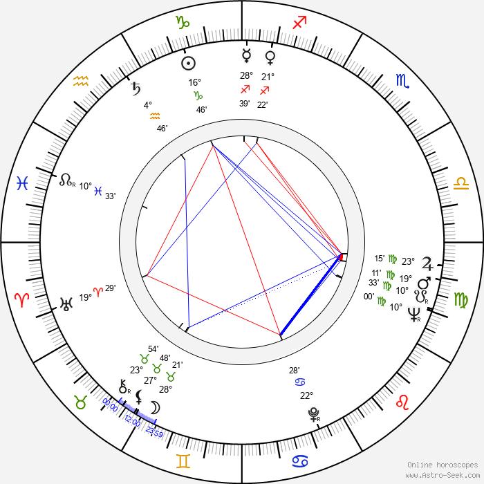 Nicete Bruno - Birth horoscope chart