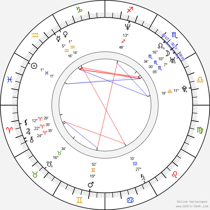 Nicholas Brandt - Birth horoscope chart