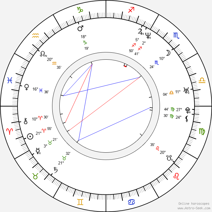 Nicholas Brendon - Birth horoscope chart