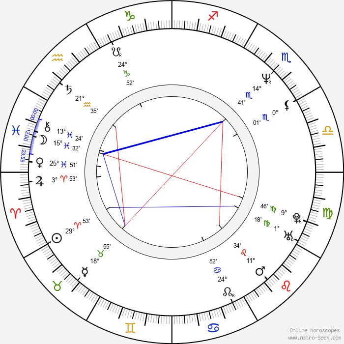 Nicholas Cascone - Birth horoscope chart