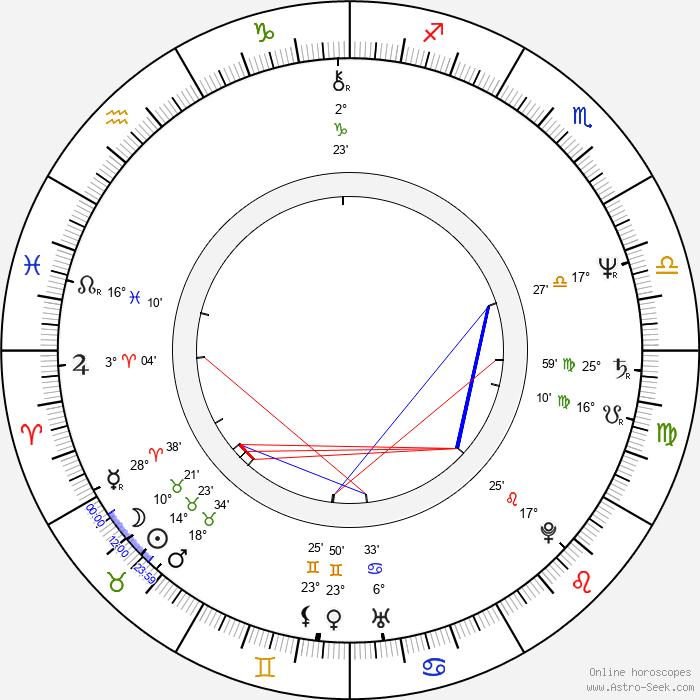 Nicholas Guest - Birth horoscope chart