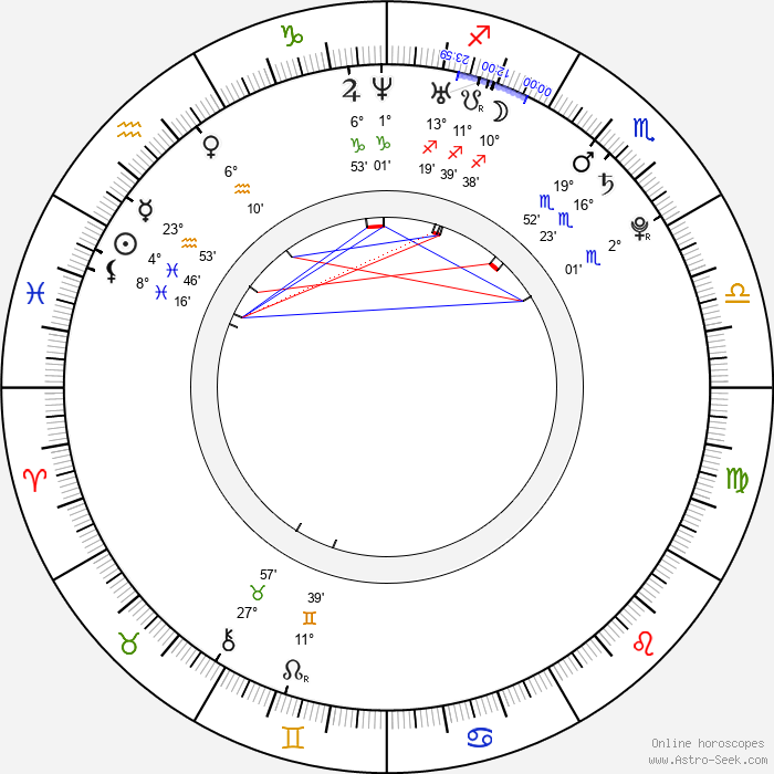 Nicholas Saputra - Birth horoscope chart