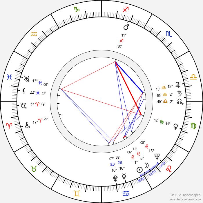Nicholas Webster - Birth horoscope chart