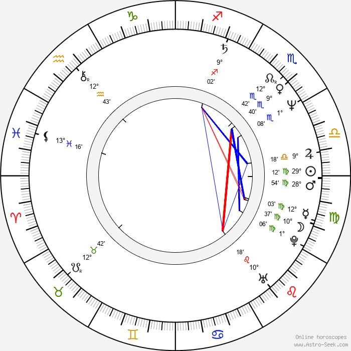 Nick Cave - Birth horoscope chart