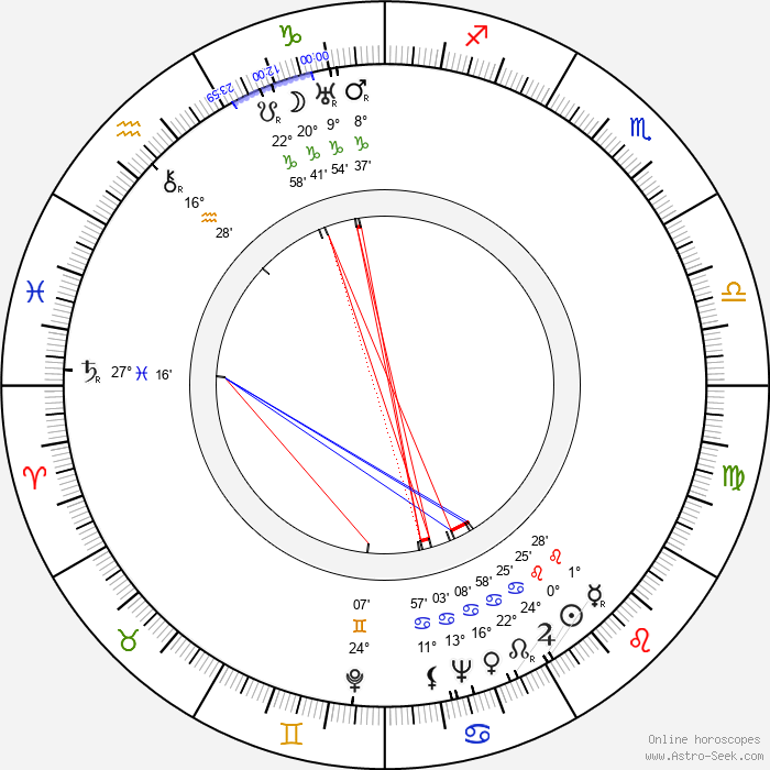 Nick Cockrane - Birth horoscope chart
