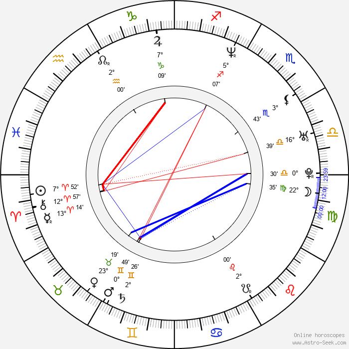 Nick Frost - Birth horoscope chart