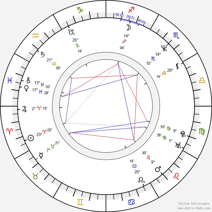Nick Gomez - Birth horoscope chart