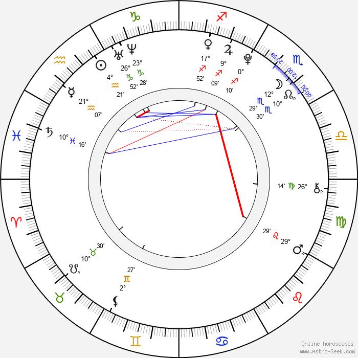 Nick Nervies - Birth horoscope chart