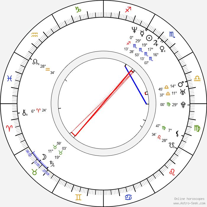 Nick Palumbo - Birth horoscope chart