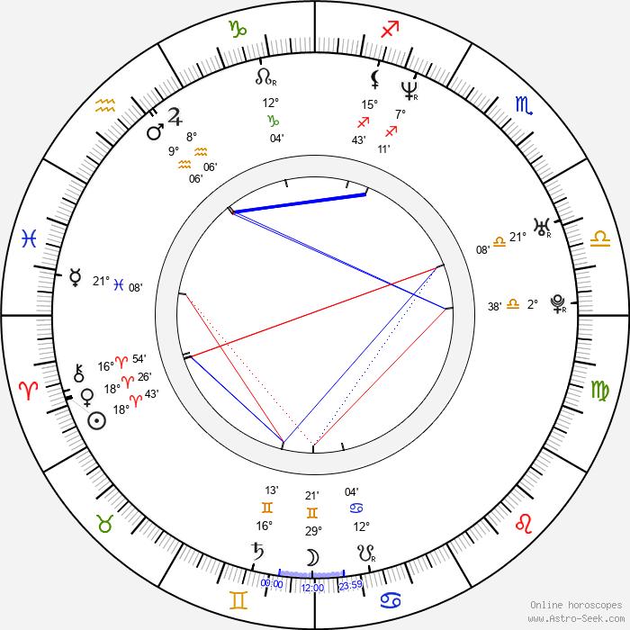 Nick Phillips - Birth horoscope chart