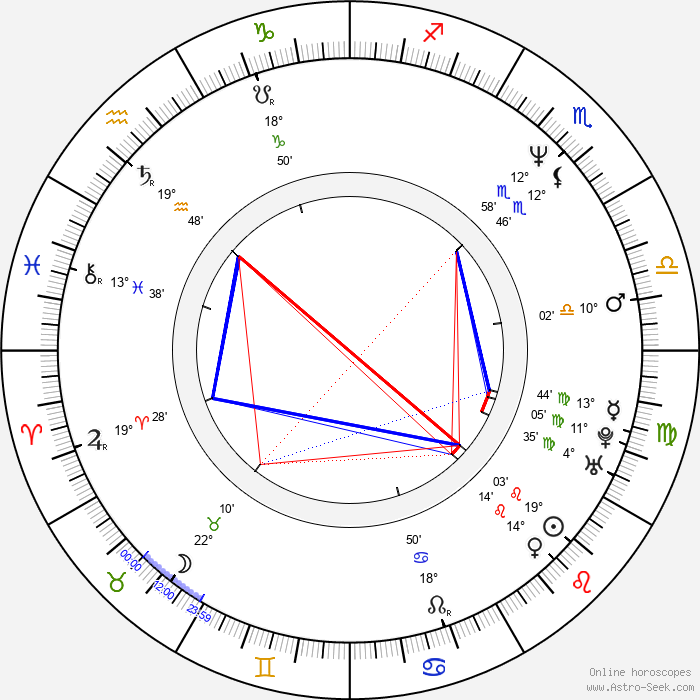 Nick Staverson - Birth horoscope chart