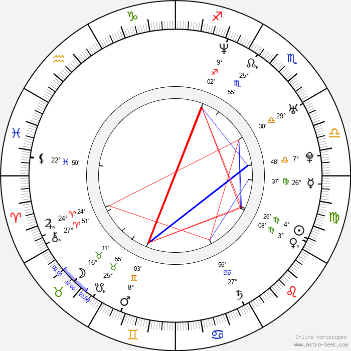 Nick Tarabay - Birth horoscope chart