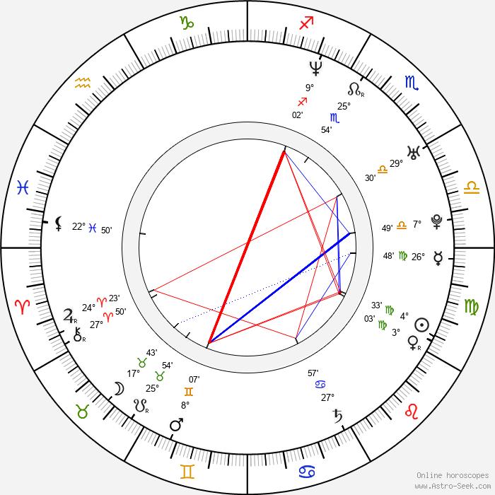 Nick Tarabay - Birth horoscope chart