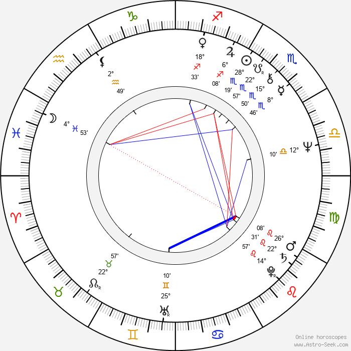 Nickolas Grace - Birth horoscope chart