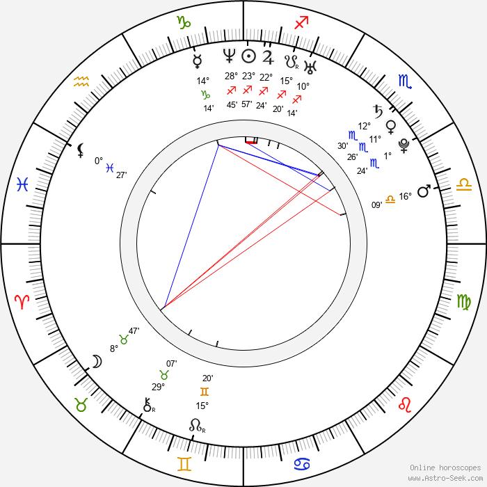 Nicky Kantor - Birth horoscope chart