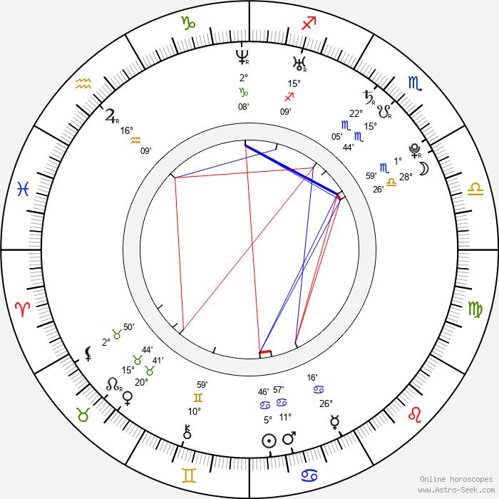 Nico Rosberg - Birth horoscope chart