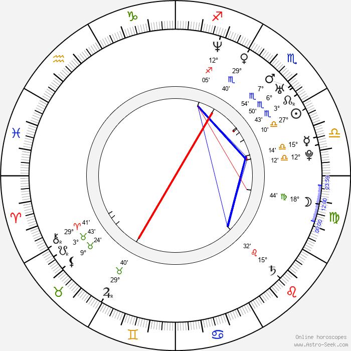 Nicola Legrottaglie - Birth horoscope chart