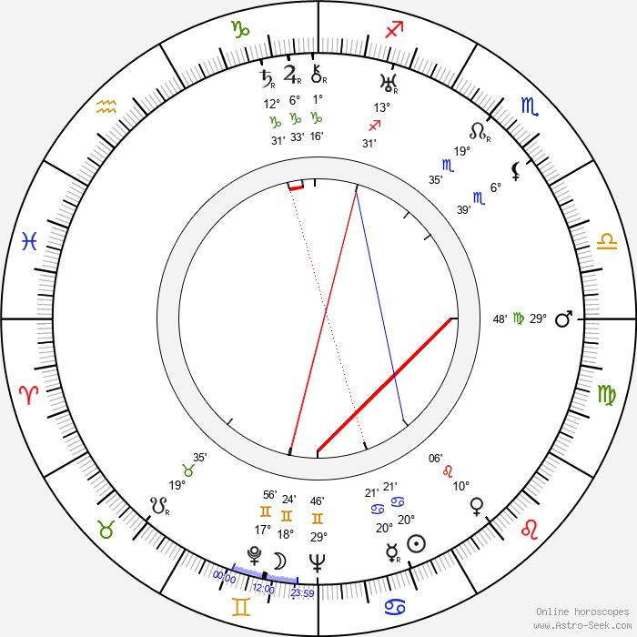 Nicolae Secareanu - Birth horoscope chart