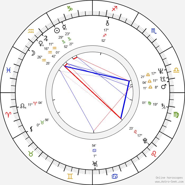 Nicolae Vlad Popa - Birth horoscope chart