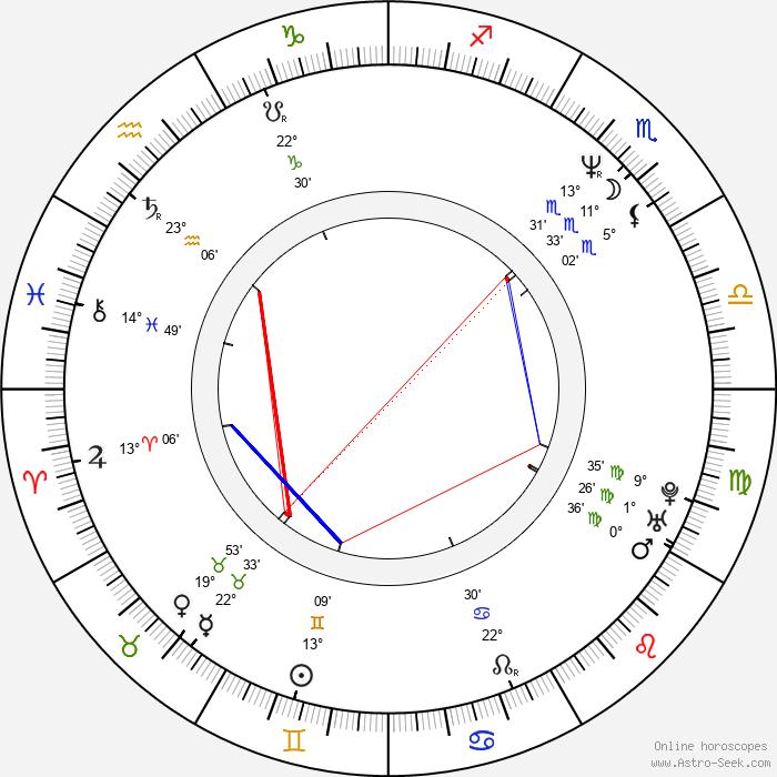 Nicolas Boukhrief - Birth horoscope chart