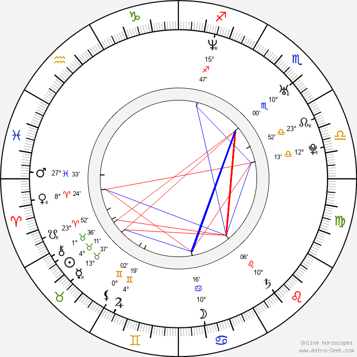 Nicolas Cazalé - Birth horoscope chart