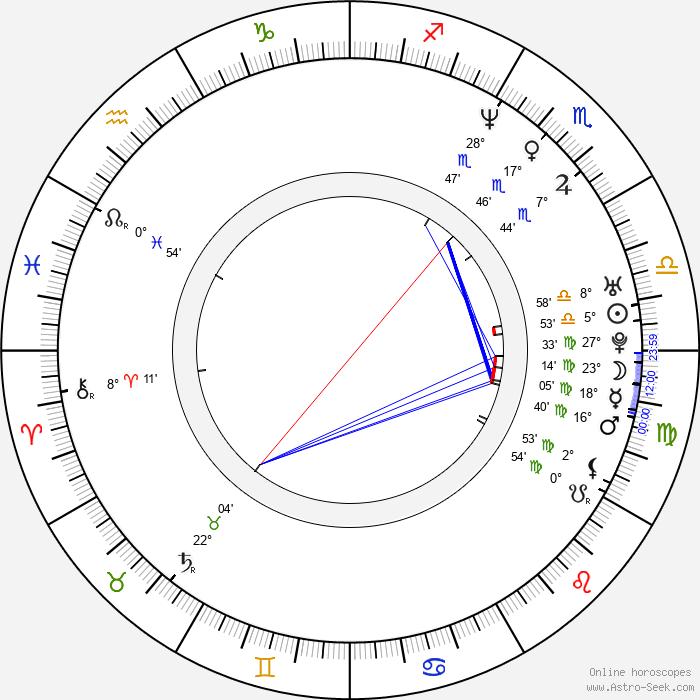 Nicolas Winding Refn - Birth horoscope chart