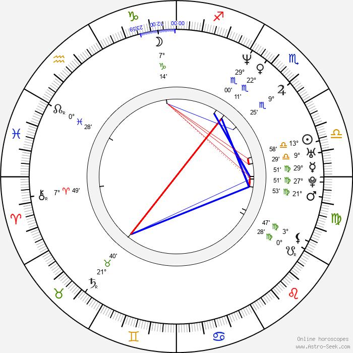 Nicole Ari Parker - Birth horoscope chart