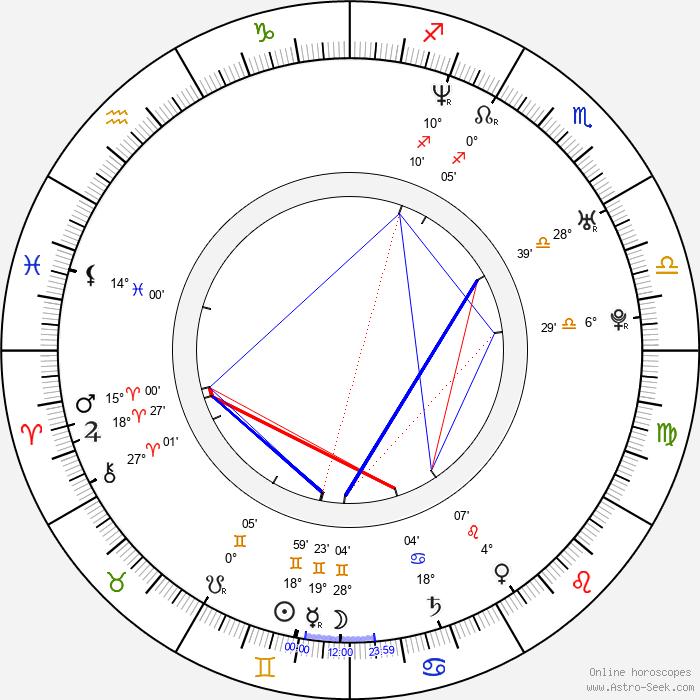 Nicole Bilderback - Birth horoscope chart