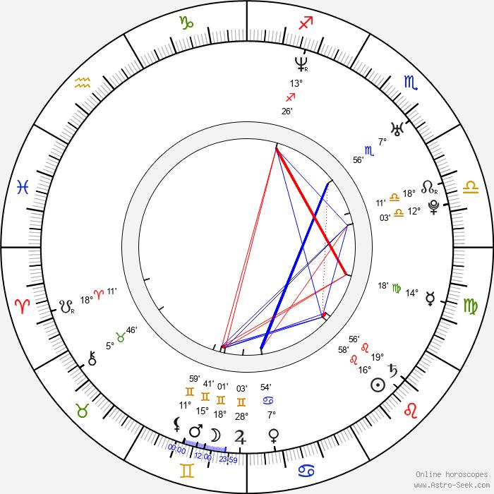 Nicole Cavazos - Birth horoscope chart