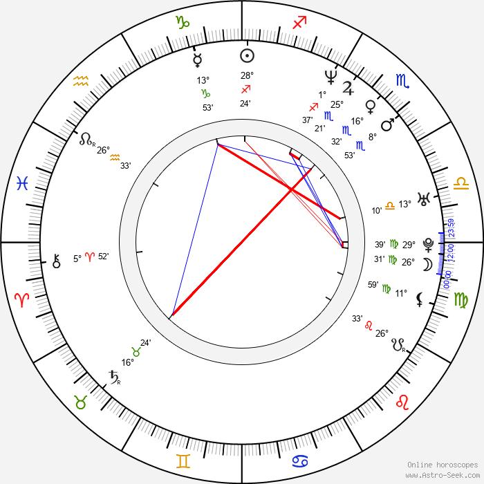 Nicole de Boer - Birth horoscope chart